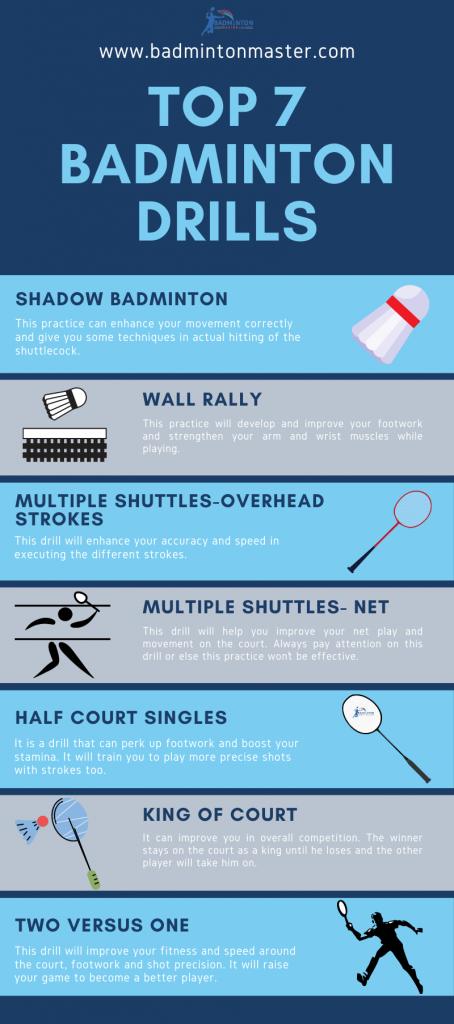 The Best Badminton Drills