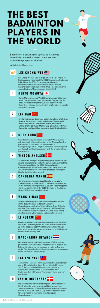 The Best Badminton Players in The World