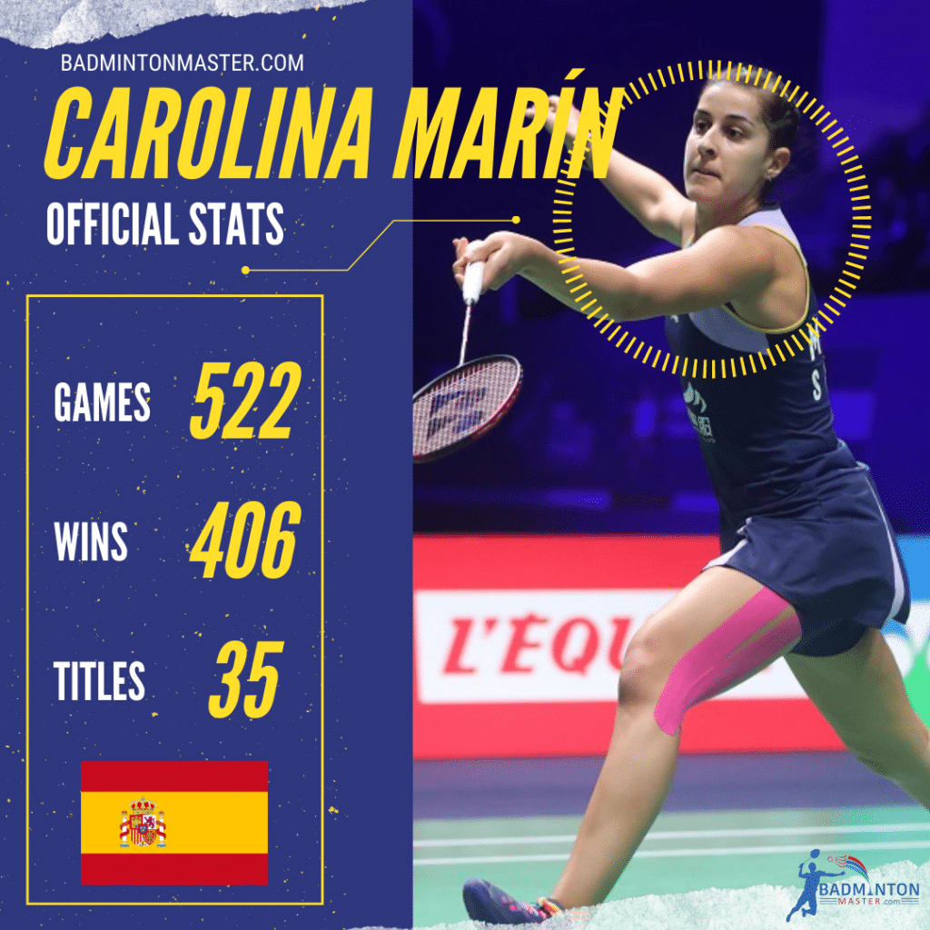 Carolina Marín Career Stats