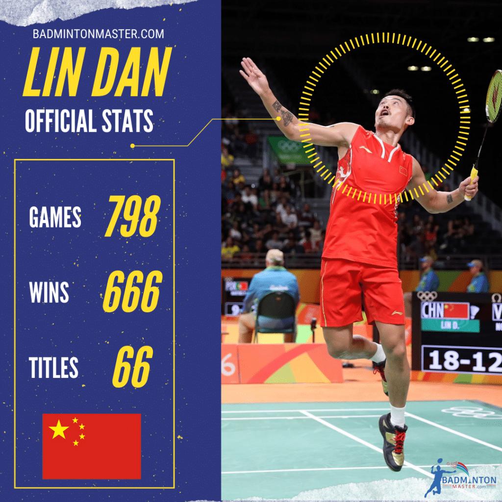 Lin Dan Career Stats