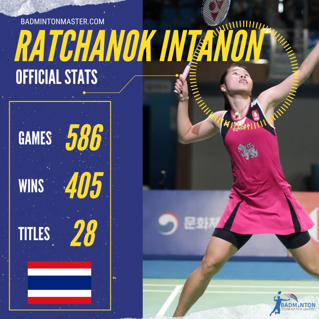 Ratchanok Intanon Career Stats