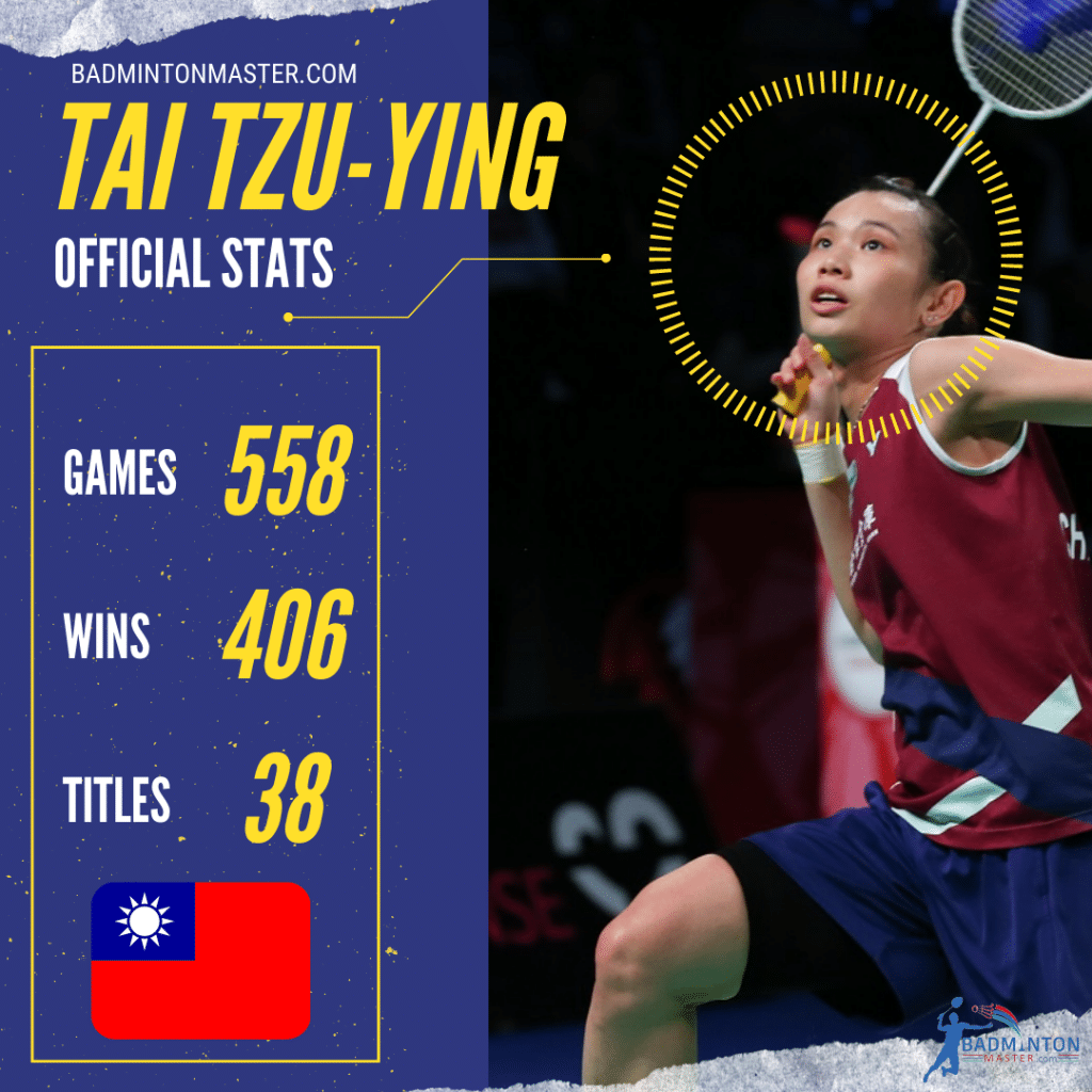 Tai Tzu-Ying Career Stats