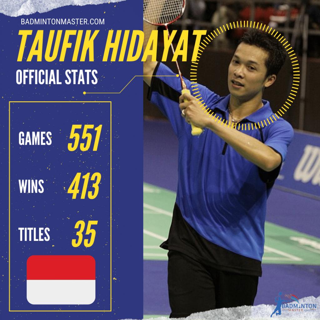 Taufik Hidayat Career Stats