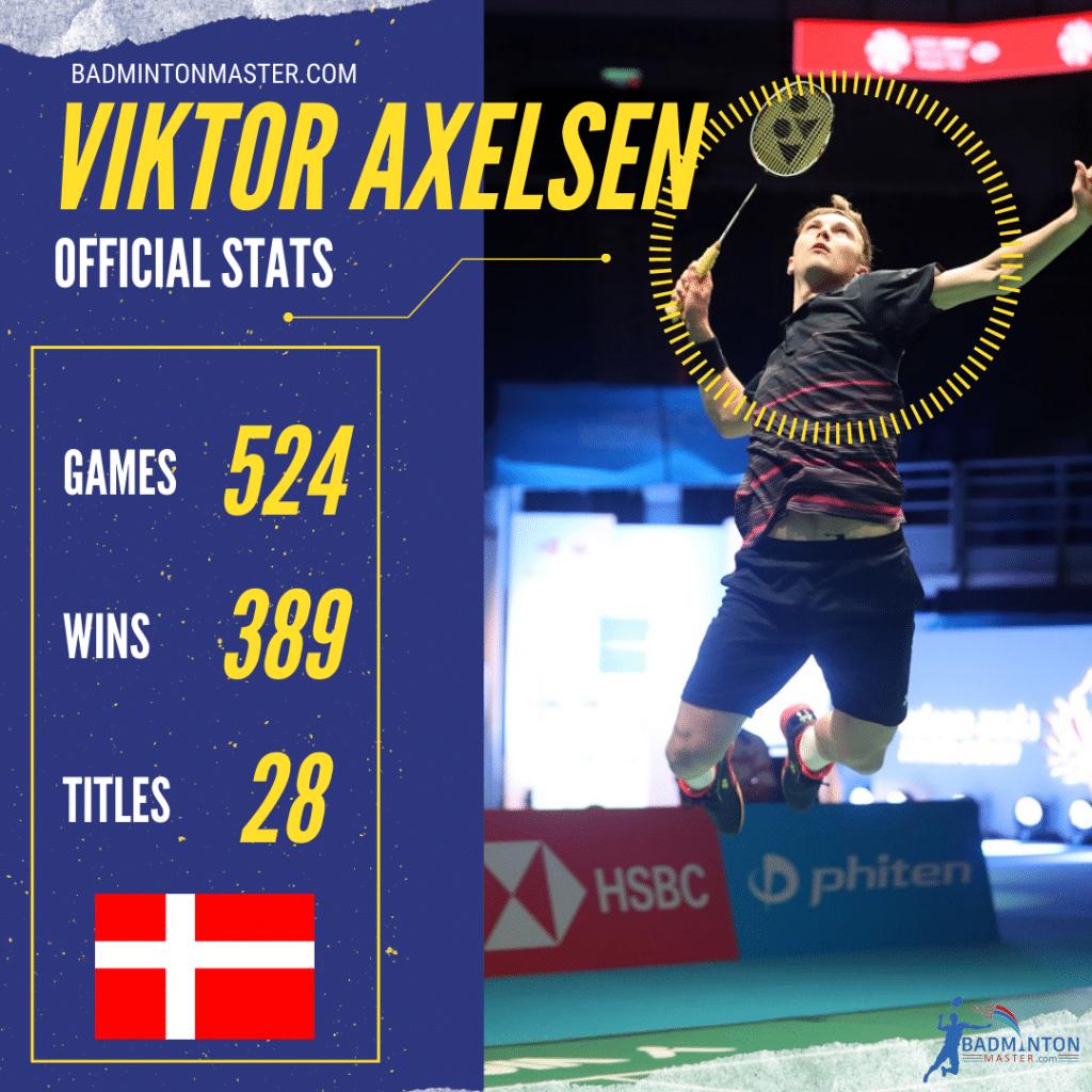 Viktor Axelsen Career Stats