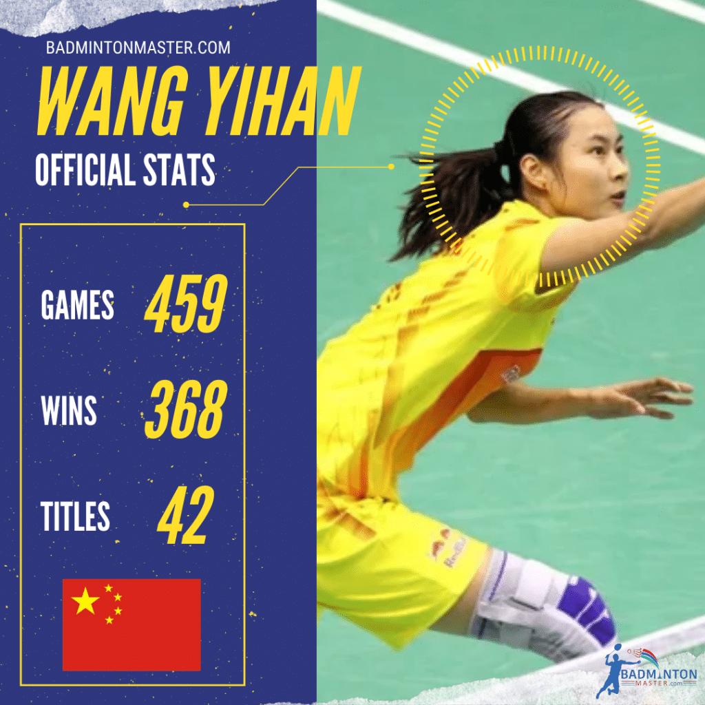 Wang Yihan Career Stats
